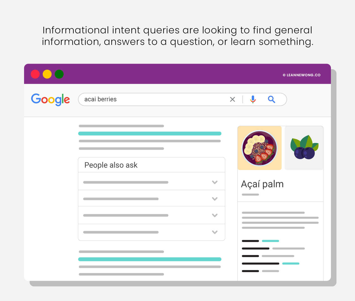 informational search intent keywords seo