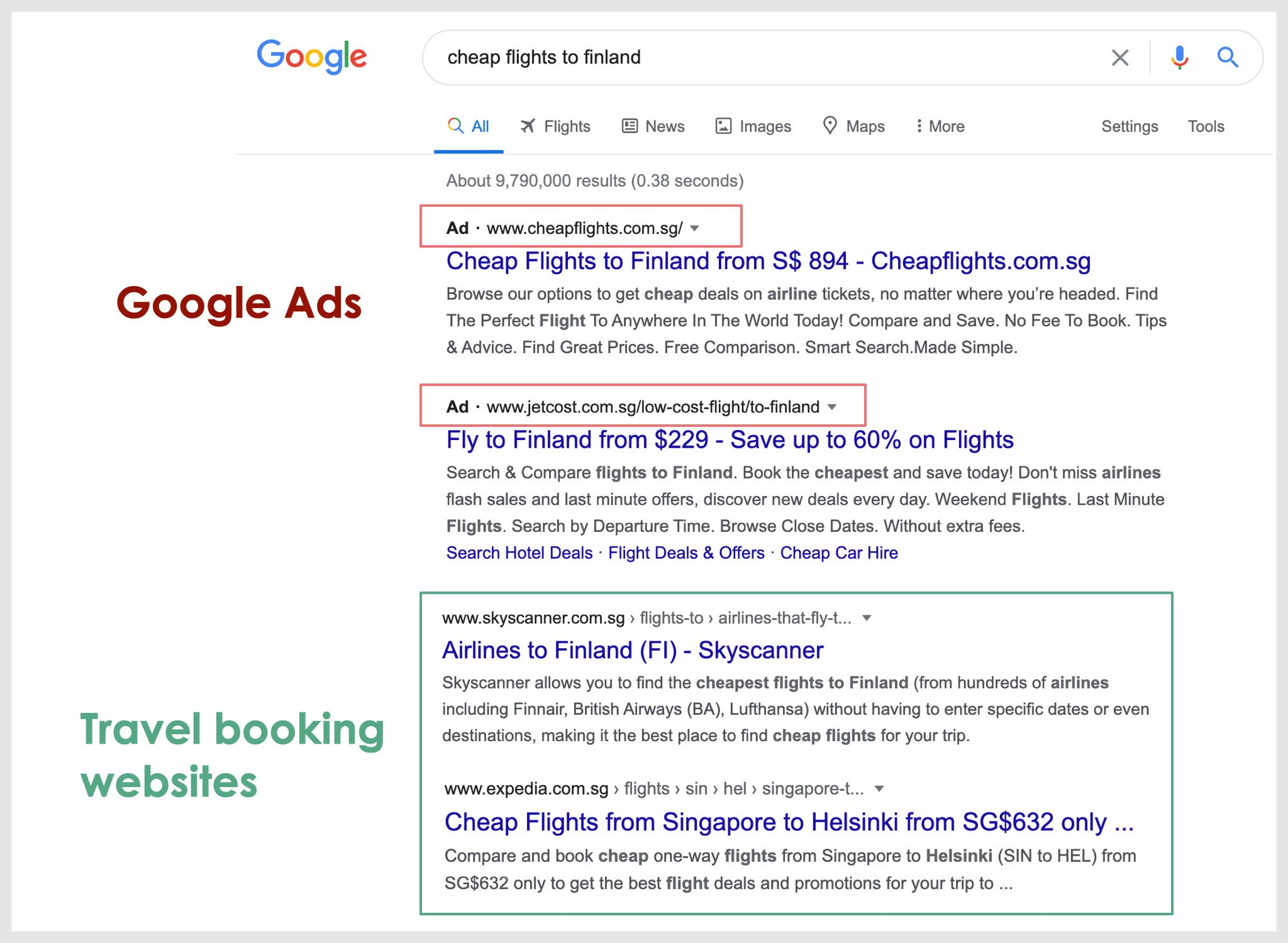 seo-commercial-intent-search-results