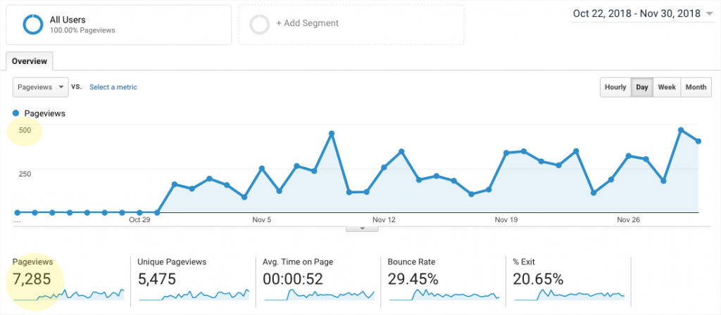google-analytics-pageviews-onemonth-client