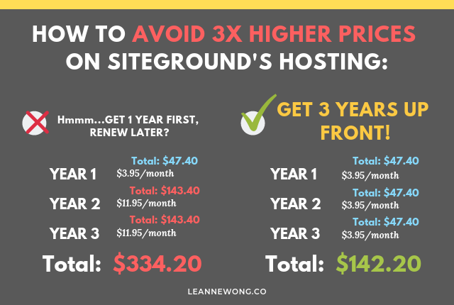 siteground hosting pricing renewal cheap best