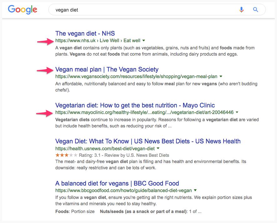 vegan-diet-keyword-seo